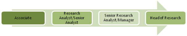 equity-research
